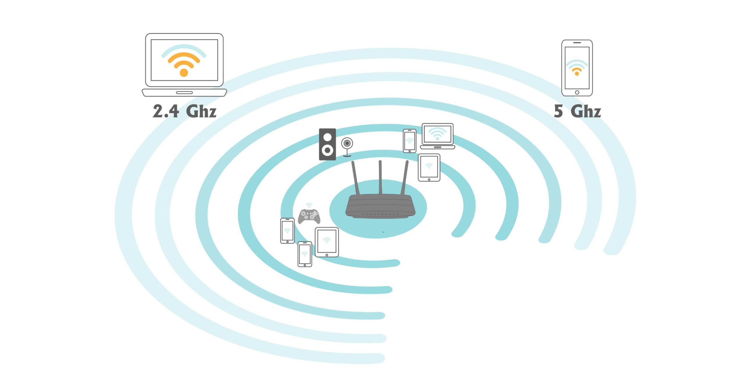 Porque Precisamos de Smart Connect em Routers Tri-Band?